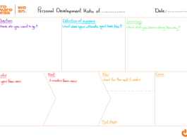 personal development kata